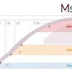 Conóptica presenta su I+D+i sobre lentes esclerales en OPTOM 2016