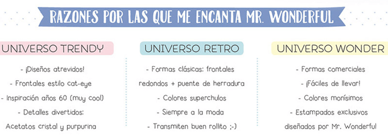 Razones Mr Wonderful
