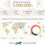 Cottet, primer comercio de óptica y audiología que colabora con la recaudación de un millón de euros a través de micro donaciones