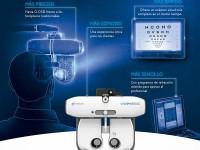 Las novedades en Instrumentos de Essilor recorren España