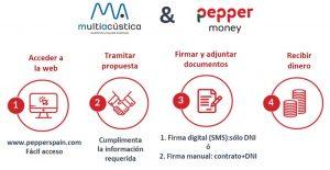 MULTIACUSTICA-pepper money
