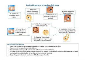 gotas-pomadas oftalmicas